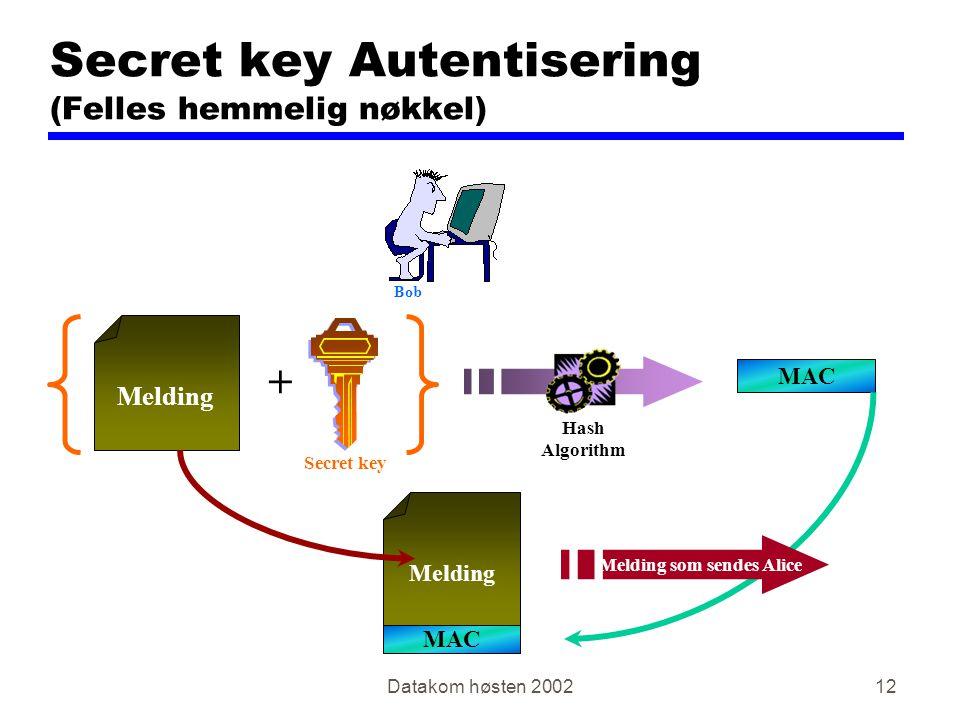 Datakom høsten 200212 Secret key Autentisering (Felles hemmelig nøkkel) MAC Hash Algorithm Secret key Melding + MAC Melding som sendes Alice Bob