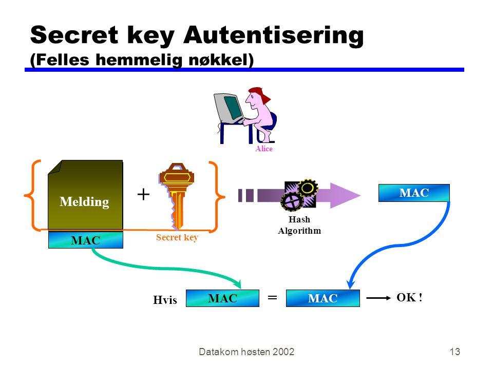 Datakom høsten 200213 Secret key Autentisering (Felles hemmelig nøkkel) MAC Melding MAC Hvis = OK .