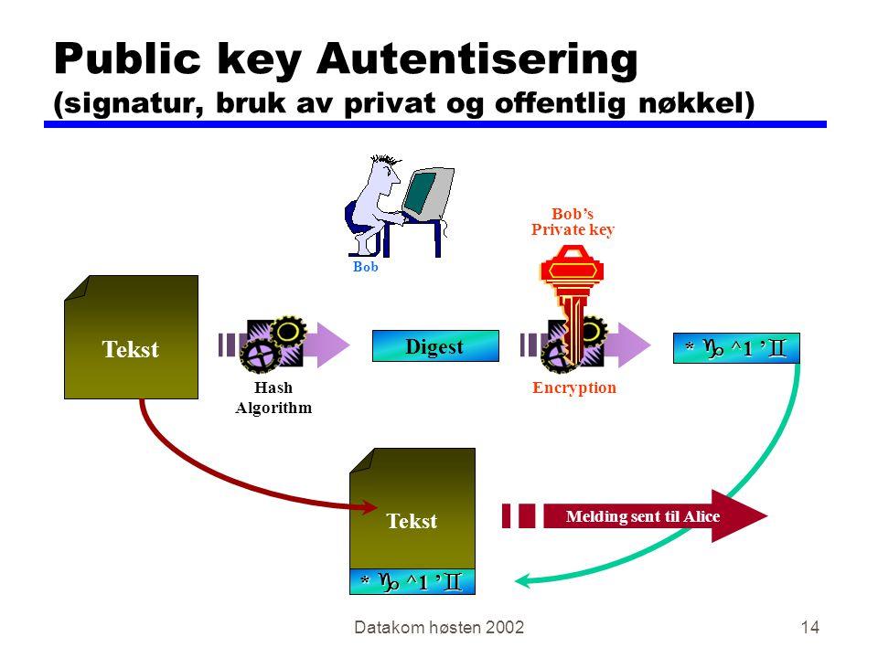 Datakom høsten 200214 Public key Autentisering (signatur, bruk av privat og offentlig nøkkel) Digest Hash Algorithm Tekst *  ^1 '  Melding sent til Alice *  ^1 '  Encryption Bob's Private key Bob