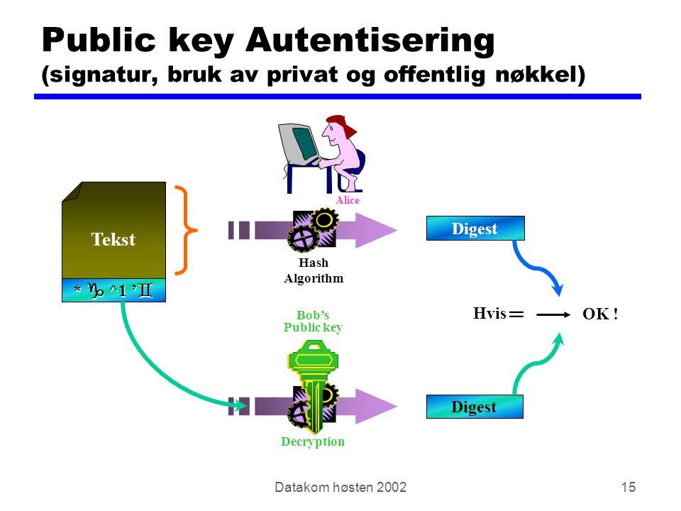 Datakom høsten 200215 Public key Autentisering (signatur, bruk av privat og offentlig nøkkel) Digest Tekst *  ^1 '  Hvis = OK .
