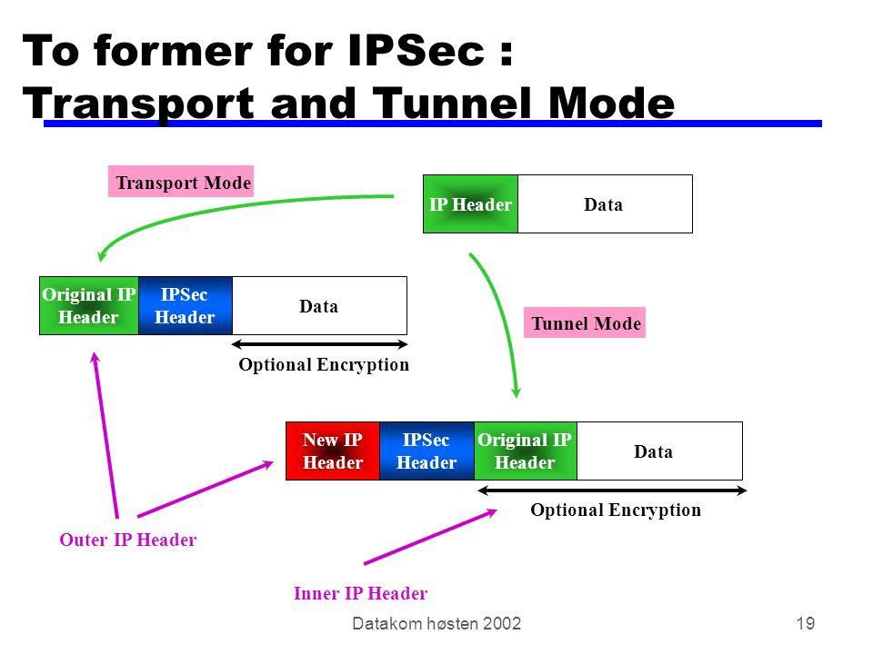 Datakom høsten 200219 To former for IPSec : Transport and Tunnel Mode New IP Header IPSec Header Data IP Header Data Tunnel Mode Original IP Header IPSec Header Transport Mode Original IP Header Data Optional Encryption Outer IP Header Inner IP Header