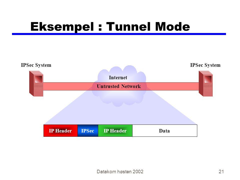 Datakom høsten 200221 IP HeaderIPSecDataIP Header Eksempel : Tunnel Mode IPSec System Untrusted Network Internet