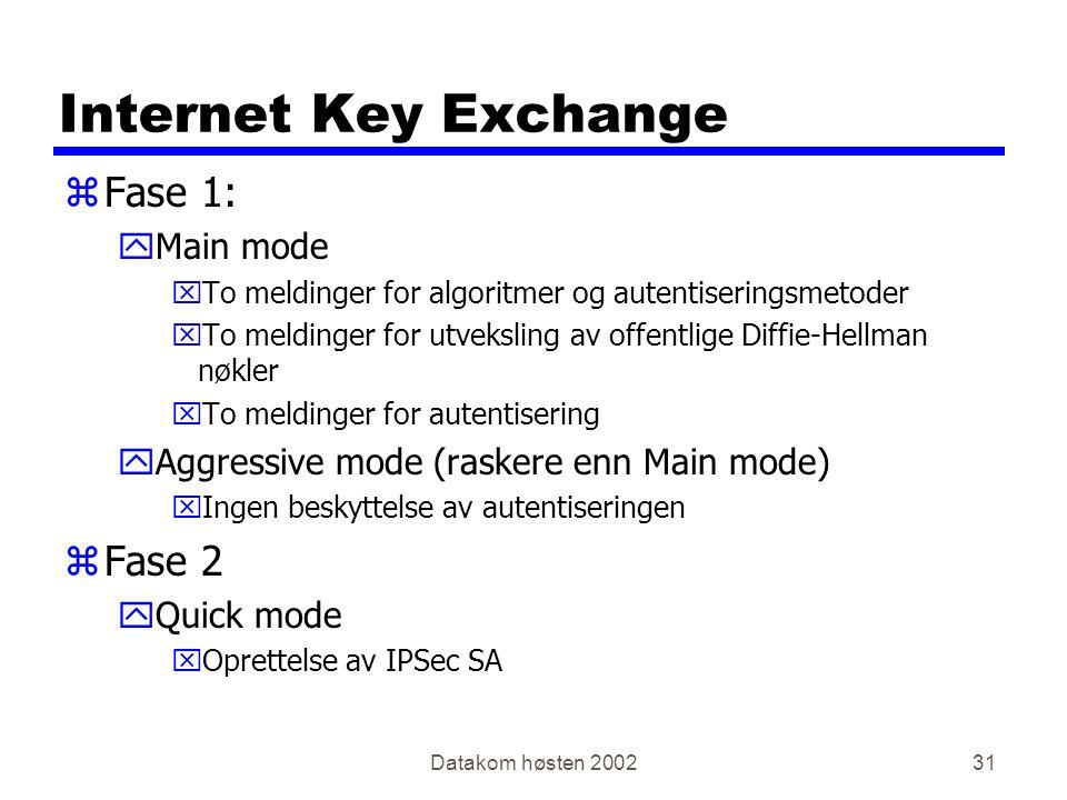 Datakom høsten 200231 Internet Key Exchange zFase 1: yMain mode xTo meldinger for algoritmer og autentiseringsmetoder xTo meldinger for utveksling av offentlige Diffie-Hellman nøkler xTo meldinger for autentisering yAggressive mode (raskere enn Main mode) xIngen beskyttelse av autentiseringen zFase 2 yQuick mode xOprettelse av IPSec SA