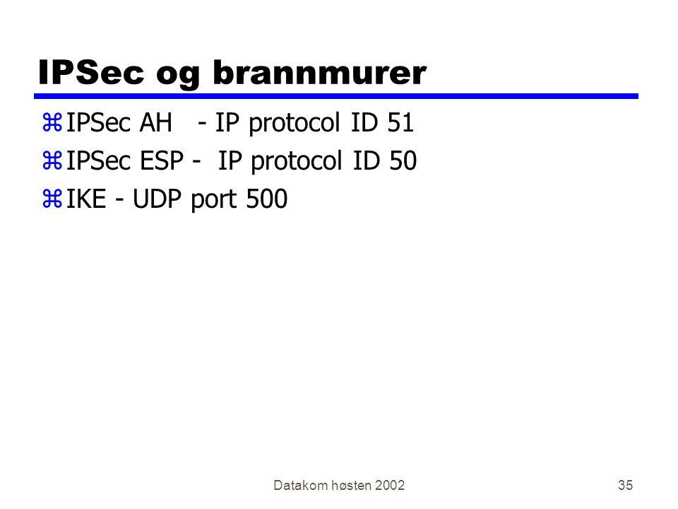 Datakom høsten 200235 IPSec og brannmurer zIPSec AH - IP protocol ID 51 zIPSec ESP - IP protocol ID 50 zIKE - UDP port 500