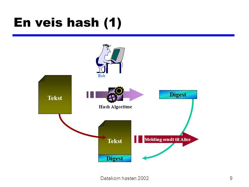 Datakom høsten 200210 En veis hash (2) Mottatt tekst Digest Hvis = Mottatt tekst OK.