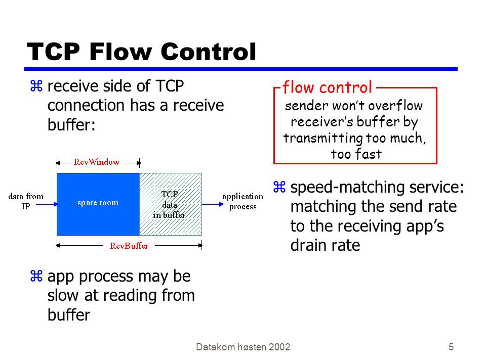 Datakom høsten 20025 TCP Flow Control zreceive side of TCP connection has a receive buffer: z speed-matching service: matching the send rate to the receiving app's drain rate zapp process may be slow at reading from buffer sender won't overflow receiver's buffer by transmitting too much, too fast flow control