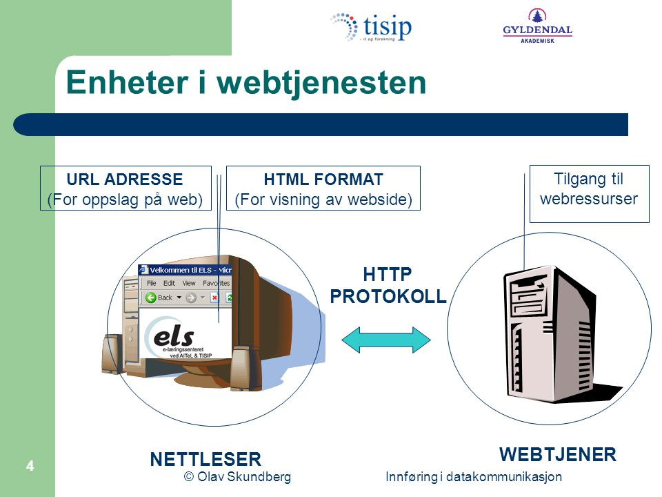 © Olav Skundberg Innføring i datakommunikasjon 4 URL ADRESSE (For oppslag på web) NETTLESER HTML FORMAT (For visning av webside) WEBTJENER HTTP PROTOKOLL Tilgang til webressurser Enheter i webtjenesten