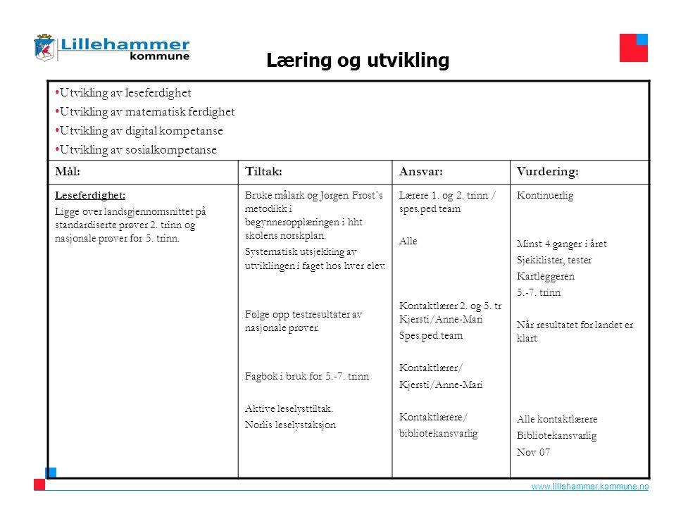 www.lillehammer.kommune.no Læring og utvikling Utvikling av leseferdighet Utvikling av matematisk ferdighet Utvikling av digital kompetanse Utvikling