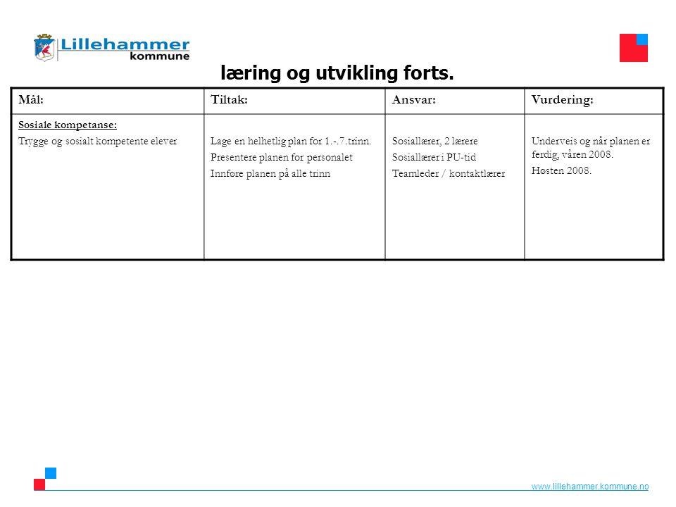 www.lillehammer.kommune.no læring og utvikling forts. Mål:Tiltak:Ansvar:Vurdering: Sosiale kompetanse: Trygge og sosialt kompetente eleverLage en helh