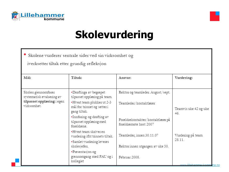 www.lillehammer.kommune.no Skolevurdering Skolene vurderer sentrale sider ved sin virksomhet og iverksetter tiltak etter grundig refleksjon Mål:Tiltak