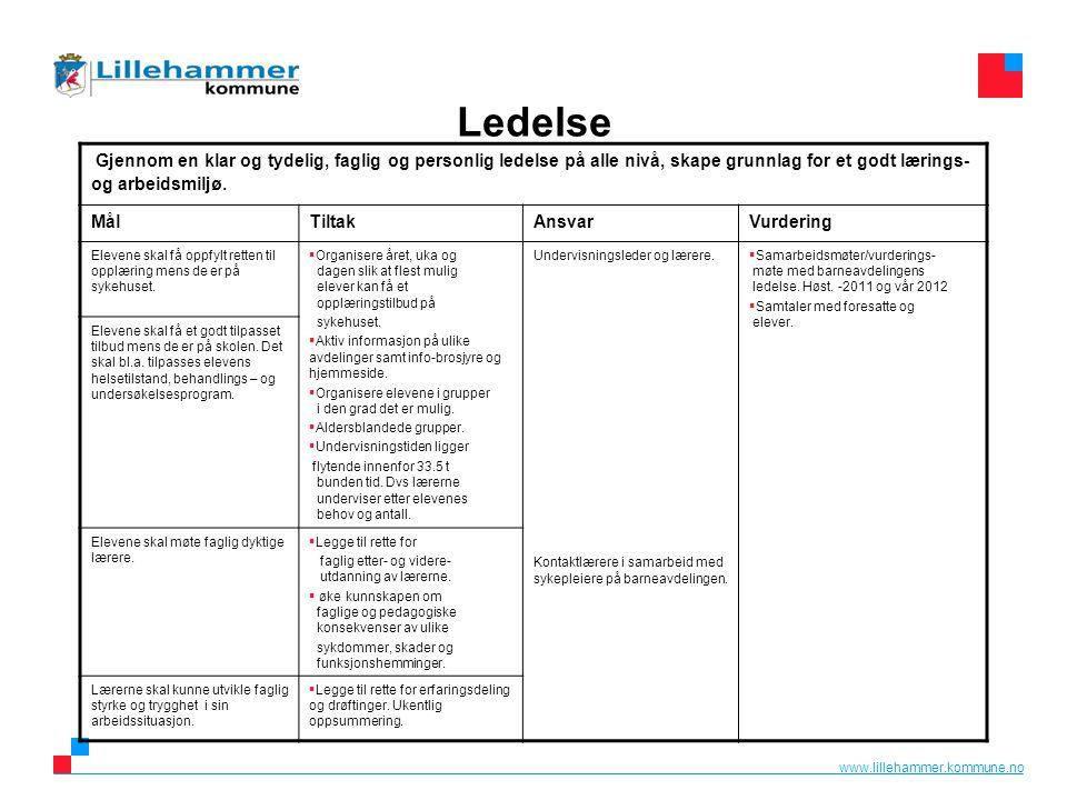 www.lillehammer.kommune.no Ledelse Gjennom en klar og tydelig, faglig og personlig ledelse på alle nivå, skape grunnlag for et godt lærings- og arbeid