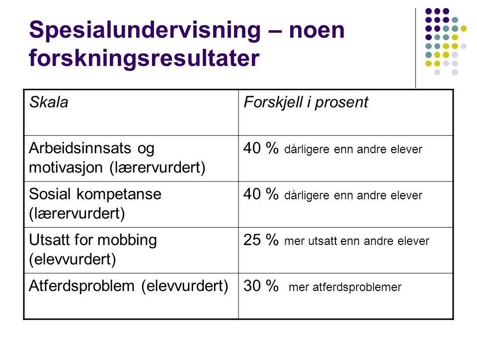 Oppgave- og/eller elevsentring Elev- orientering KompisLagspiller Balanse- kunstner MaktesløsAutoritær Fag/oppgave- orientering