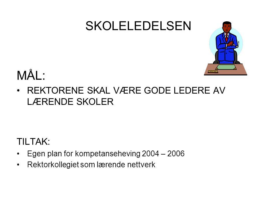 SKOLELEDELSEN MÅL: REKTORENE SKAL VÆRE GODE LEDERE AV LÆRENDE SKOLER TILTAK: Egen plan for kompetanseheving 2004 – 2006 Rektorkollegiet som lærende ne