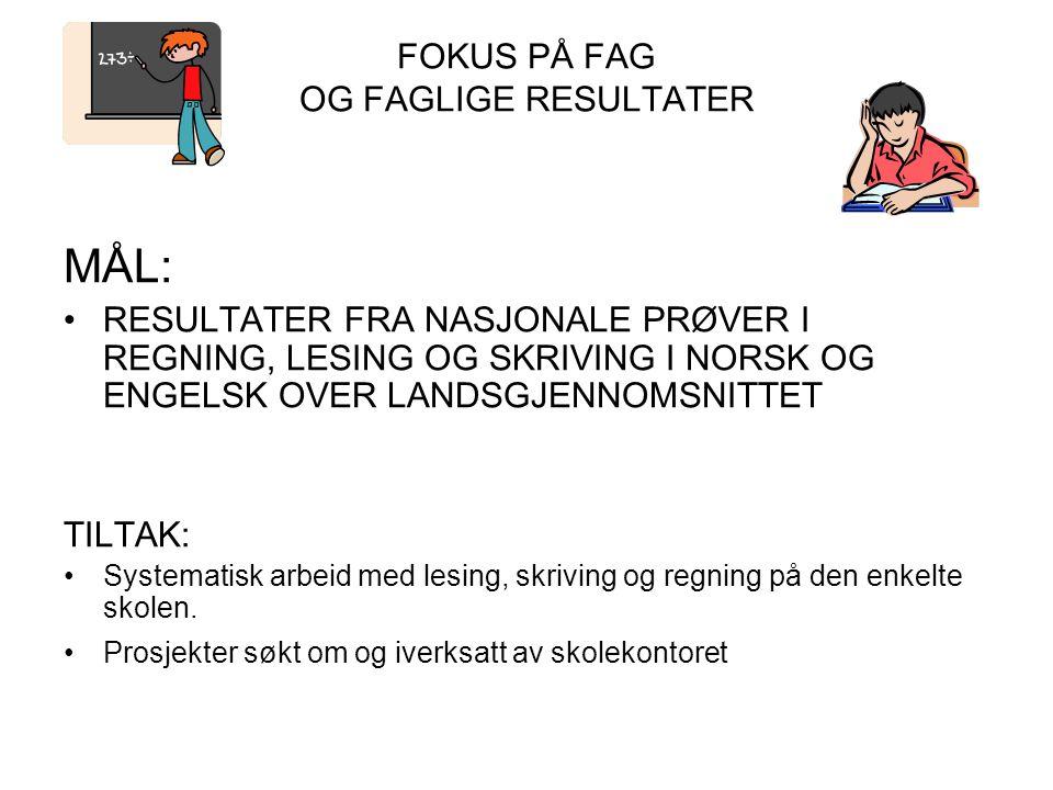 FOKUS PÅ FAG OG FAGLIGE RESULTATER MÅL: RESULTATER FRA NASJONALE PRØVER I REGNING, LESING OG SKRIVING I NORSK OG ENGELSK OVER LANDSGJENNOMSNITTET TILT