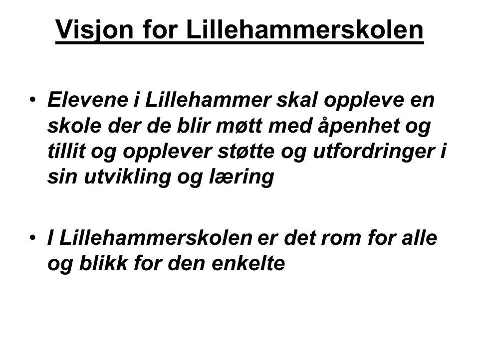 Visjon for Lillehammerskolen Elevene i Lillehammer skal oppleve en skole der de blir møtt med åpenhet og tillit og opplever støtte og utfordringer i s