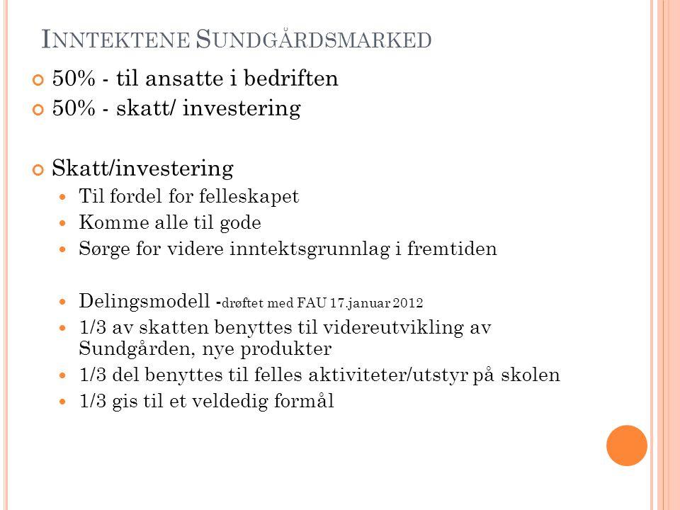 I NNTEKTENE S UNDGÅRDSMARKED 50% - til ansatte i bedriften 50% - skatt/ investering Skatt/investering Til fordel for felleskapet Komme alle til gode Sørge for videre inntektsgrunnlag i fremtiden Delingsmodell - drøftet med FAU 17.januar 2012 1/3 av skatten benyttes til videreutvikling av Sundgården, nye produkter 1/3 del benyttes til felles aktiviteter/utstyr på skolen 1/3 gis til et veldedig formål