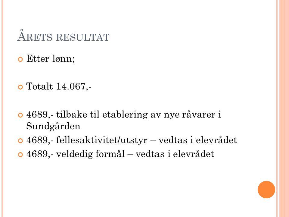 Å RETS RESULTAT Etter lønn; Totalt 14.067,- 4689,- tilbake til etablering av nye råvarer i Sundgården 4689,- fellesaktivitet/utstyr – vedtas i elevrådet 4689,- veldedig formål – vedtas i elevrådet