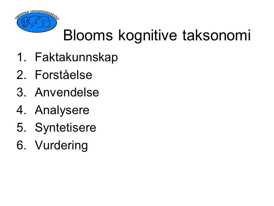 Blooms kognitive taksonomi 1.Faktakunnskap 2.Forståelse 3.Anvendelse 4.Analysere 5.Syntetisere 6.Vurdering