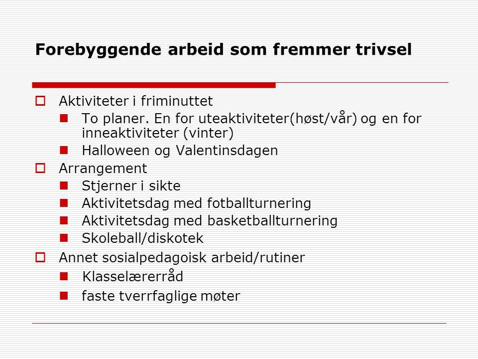 Basistrening 2013-14  Tilbud for alle elever.