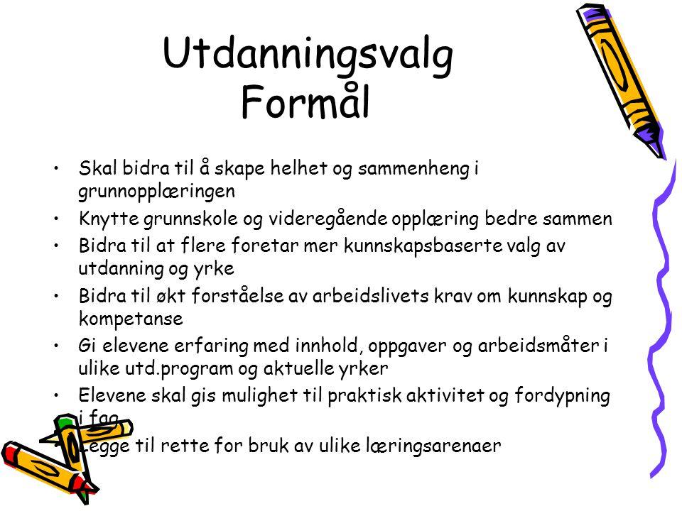 Utdanningsvalg Formål Skal bidra til å skape helhet og sammenheng i grunnopplæringen Knytte grunnskole og videregående opplæring bedre sammen Bidra ti