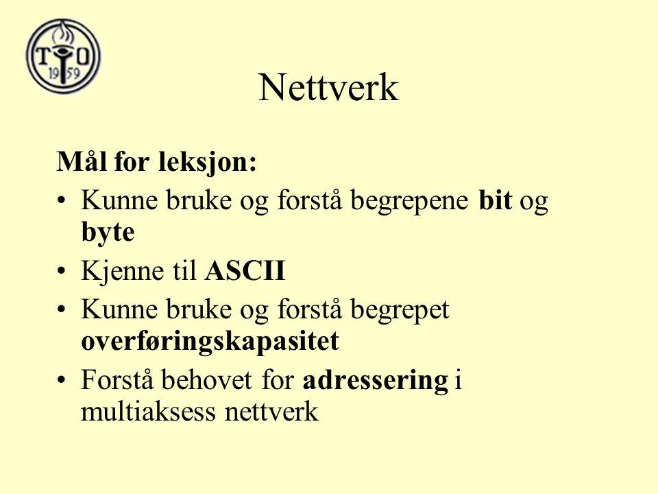 Nettverk Mål for leksjon: Kunne bruke og forstå begrepene bit og byte Kjenne til ASCII Kunne bruke og forstå begrepet overføringskapasitet Forstå behovet for adressering i multiaksess nettverk