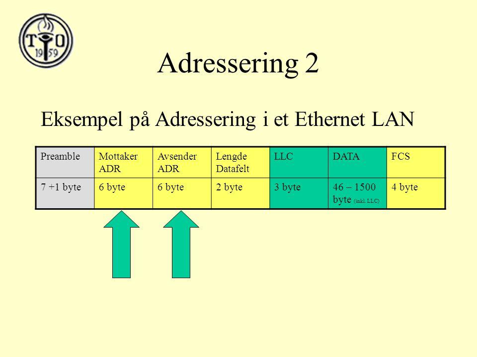 Adressering 2 Eksempel på Adressering i et Ethernet LAN PreambleMottaker ADR Avsender ADR Lengde Datafelt LLCDATAFCS 7 +1 byte6 byte 2 byte3 byte46 – 1500 byte (inkl.
