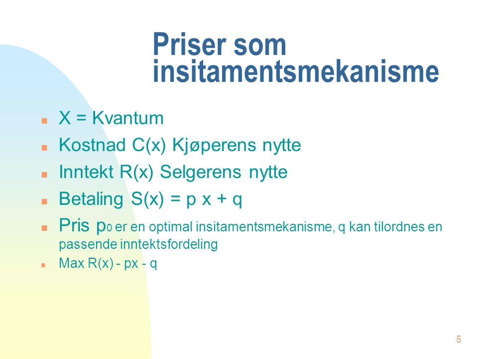 6 Prismekanismens begrensinger n Garantiordning.Produsent dekker skaden.