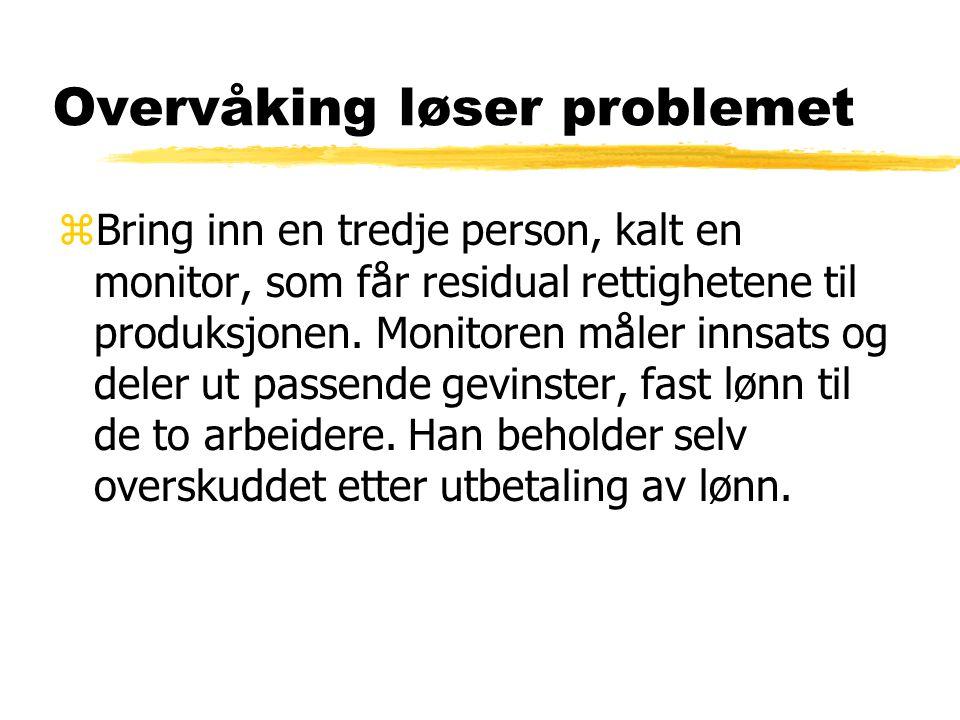 Overvåking løser problemet zBring inn en tredje person, kalt en monitor, som får residual rettighetene til produksjonen. Monitoren måler innsats og de