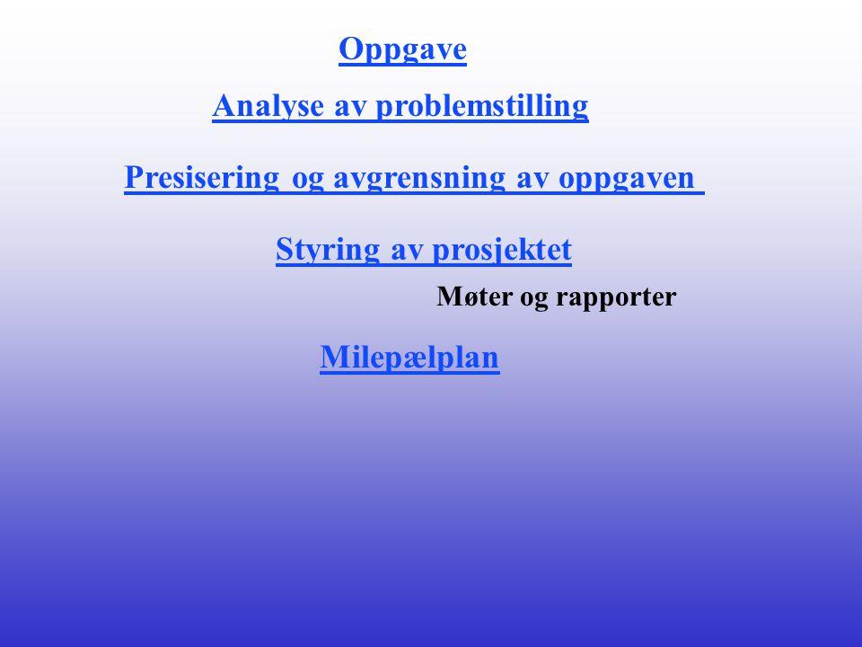 Oppgave Analyse av problemstilling Presisering og avgrensning av oppgaven Styring av prosjektet Møter og rapporter Milepælplan