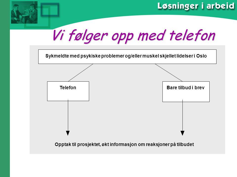 Vi følger opp med telefon Sykmeldte med psykiske problemer og/eller muskel skjellet lidelser i Oslo Bare tilbud i brev Telefon Opptak til prosjektet,