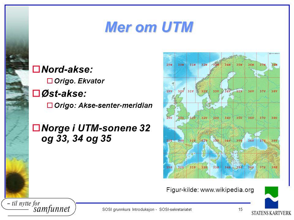 15SOSI grunnkurs Introduksjon - SOSI-sekretariatet Mer om UTM oNord-akse: oOrigo. Ekvator oØst-akse: oOrigo: Akse-senter-meridian oNorge i UTM-sonene