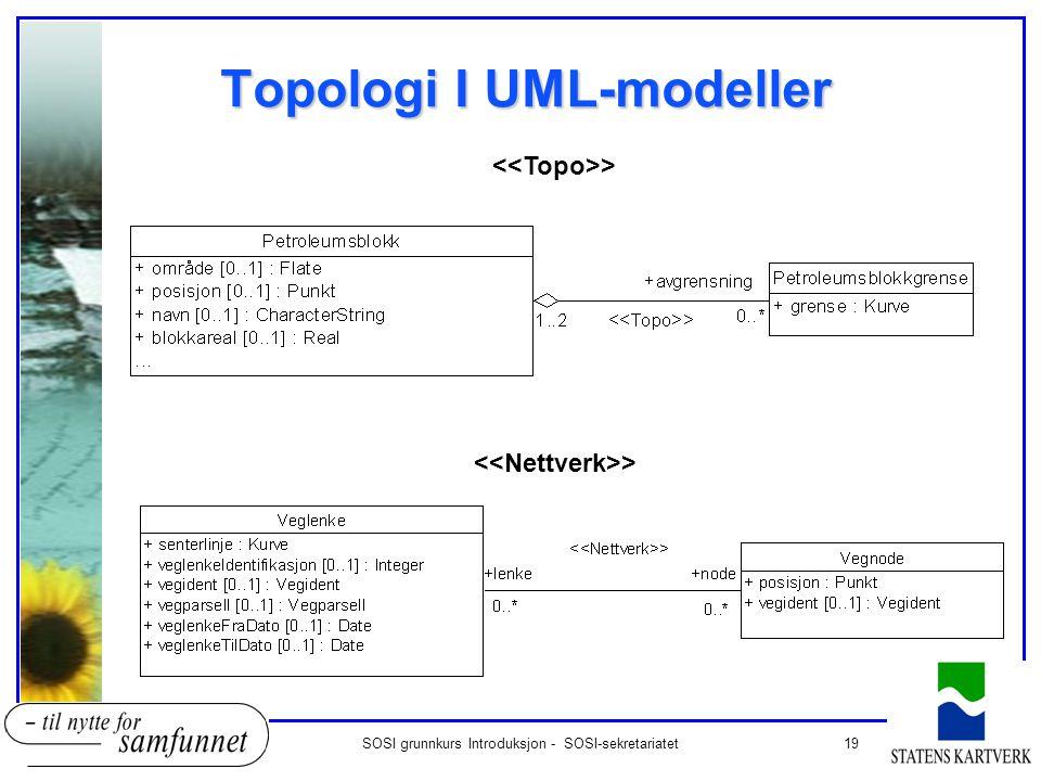 19SOSI grunnkurs Introduksjon - SOSI-sekretariatet Topologi I UML-modeller >