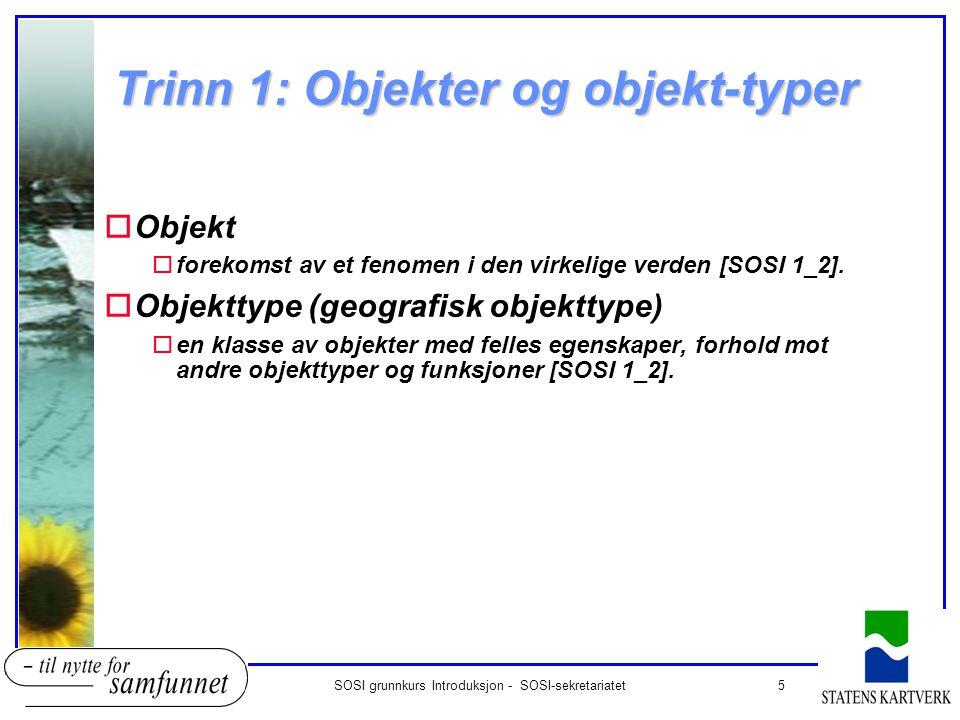 5SOSI grunnkurs Introduksjon - SOSI-sekretariatet Trinn 1: Objekter og objekt-typer oObjekt oforekomst av et fenomen i den virkelige verden [SOSI 1_2]