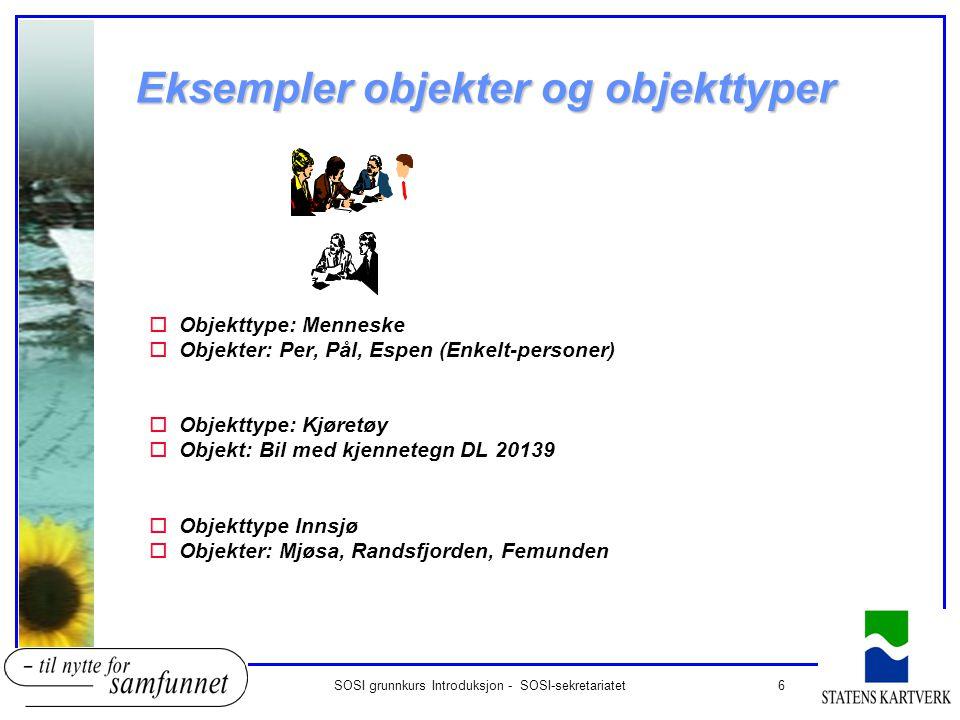 6SOSI grunnkurs Introduksjon - SOSI-sekretariatet Eksempler objekter og objekttyper oObjekttype: Menneske oObjekter: Per, Pål, Espen (Enkelt-personer)
