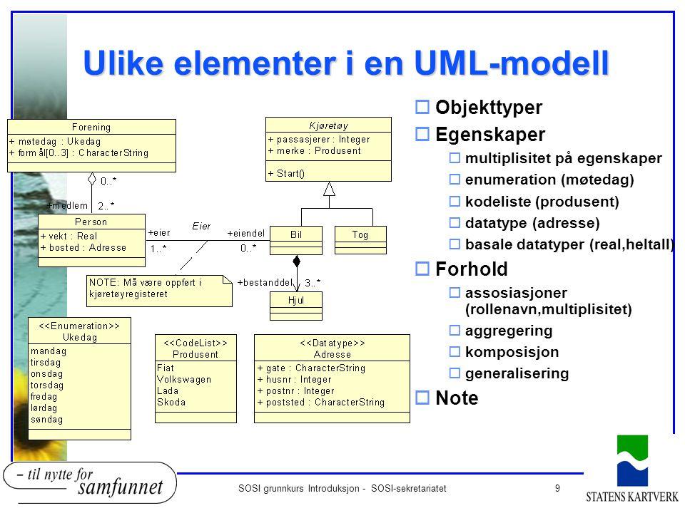 9SOSI grunnkurs Introduksjon - SOSI-sekretariatet oObjekttyper oEgenskaper omultiplisitet på egenskaper oenumeration (møtedag) okodeliste (produsent)