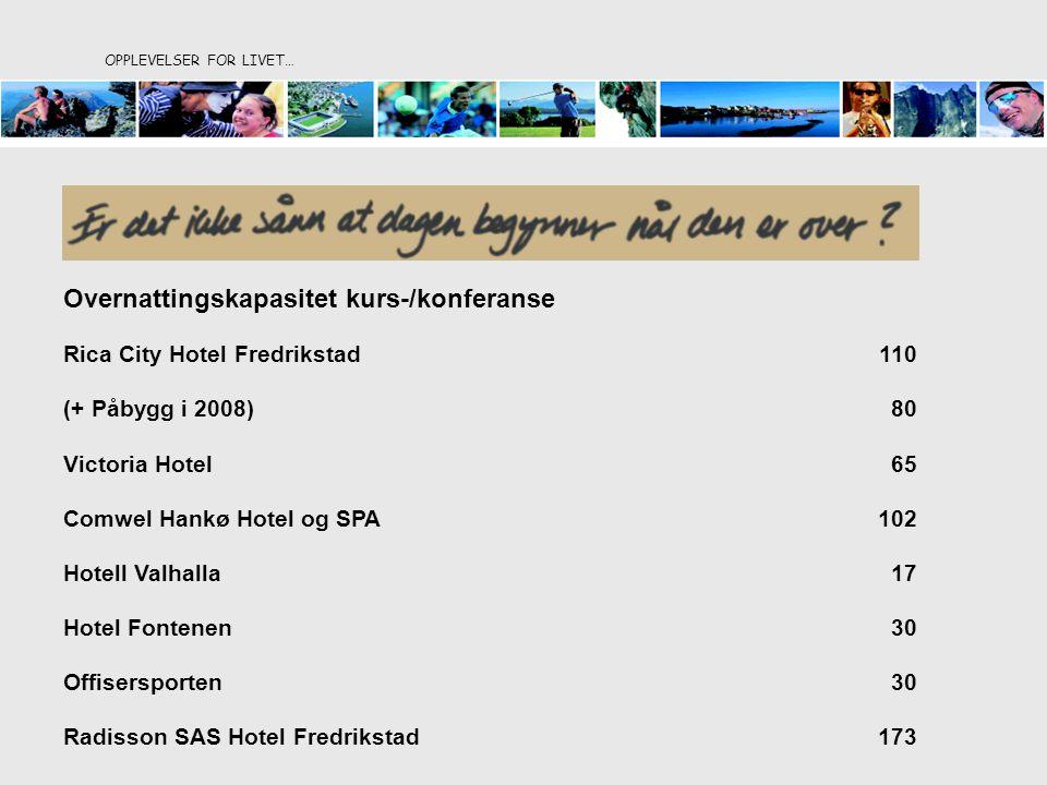 Overnattingskapasitet kurs-/konferanse Rica City Hotel Fredrikstad110 (+ Påbygg i 2008)80 Victoria Hotel65 Comwel Hankø Hotel og SPA102 Hotell Valhall