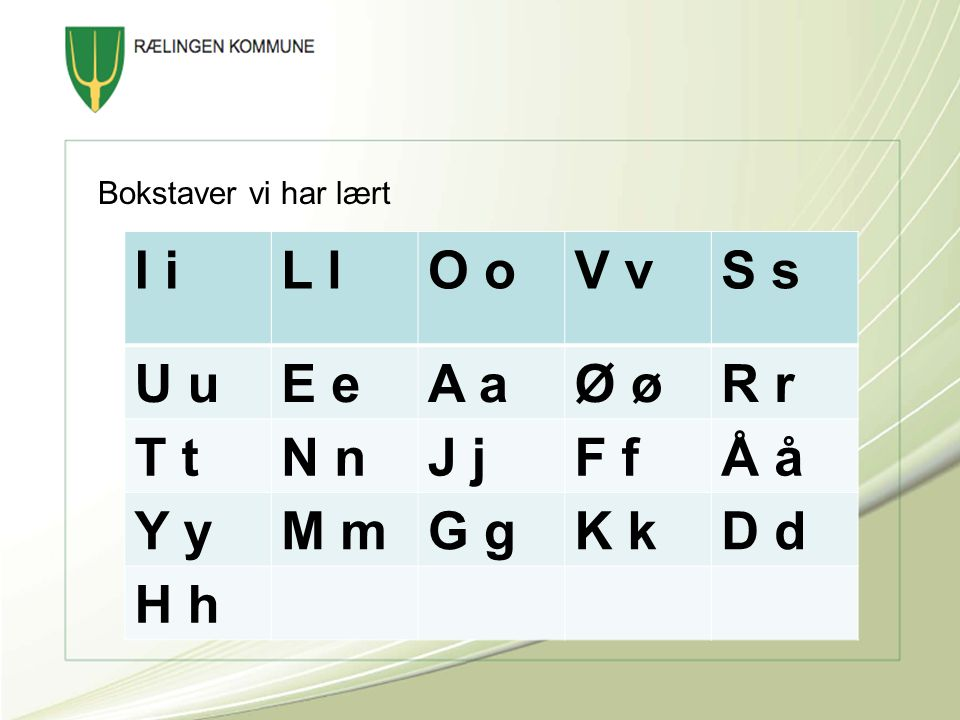 Ressurslærer i norsk 1.Smågrupper 2.En til en 3.Veiledning