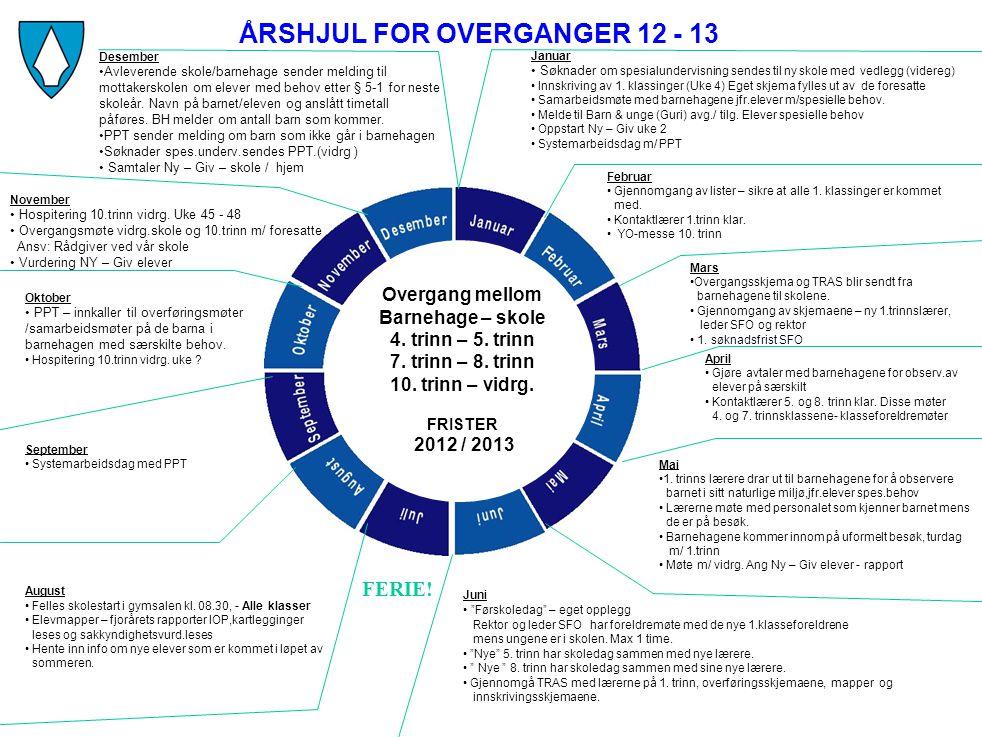 ÅRSHJUL FOR OVERGANGER 12 - 13 Overgang mellom Barnehage – skole 4. trinn – 5. trinn 7. trinn – 8. trinn 10. trinn – vidrg. FRISTER 2012 / 2013 Septem