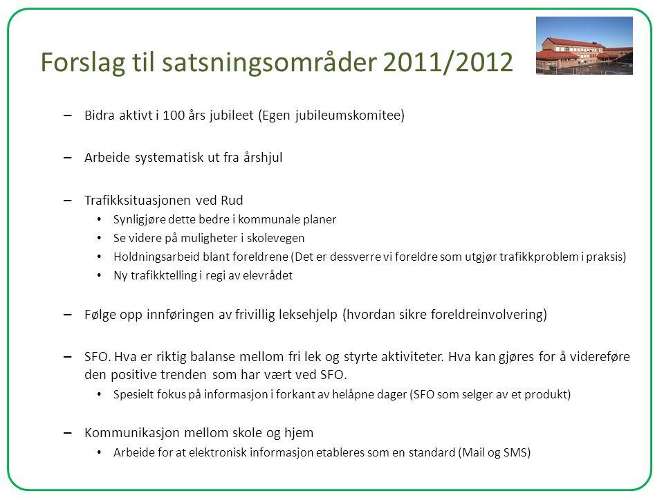 Forslag til satsningsområder 2011/2012 – Bidra aktivt i 100 års jubileet (Egen jubileumskomitee) – Arbeide systematisk ut fra årshjul – Trafikksituasj