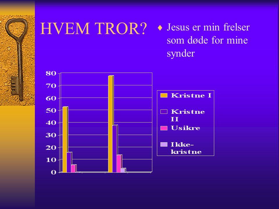 HVEM TROR  Jesus er min frelser som døde for mine synder