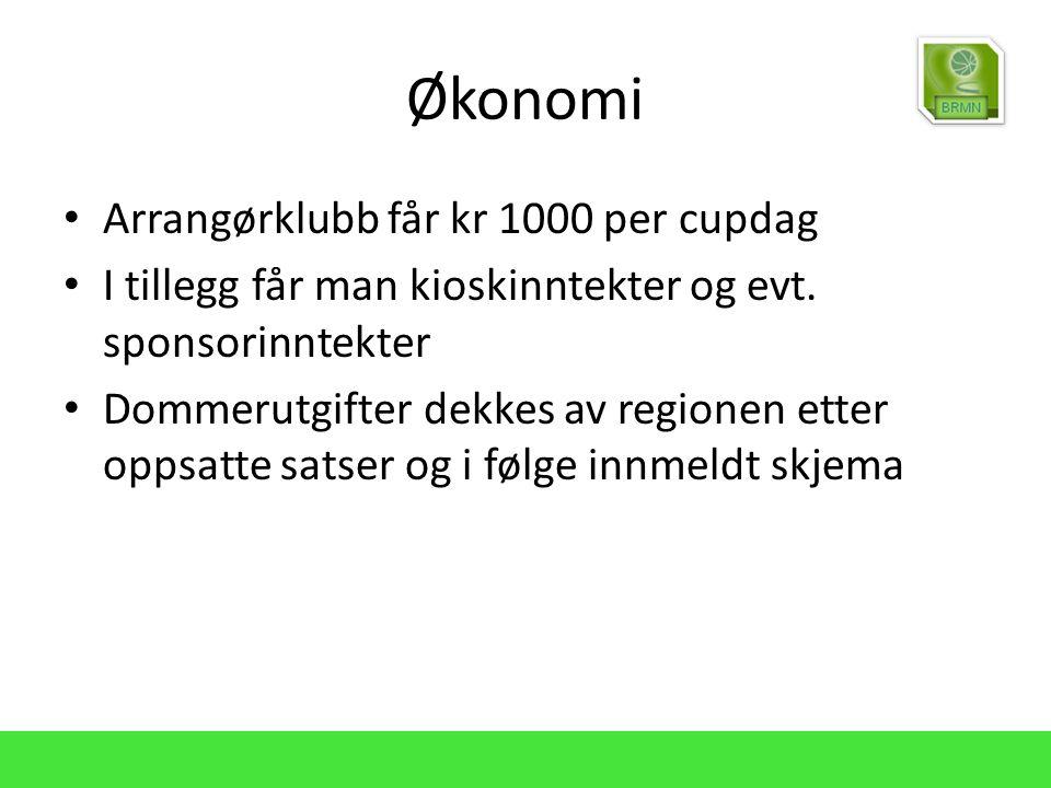 Økonomi Arrangørklubb får kr 1000 per cupdag I tillegg får man kioskinntekter og evt.