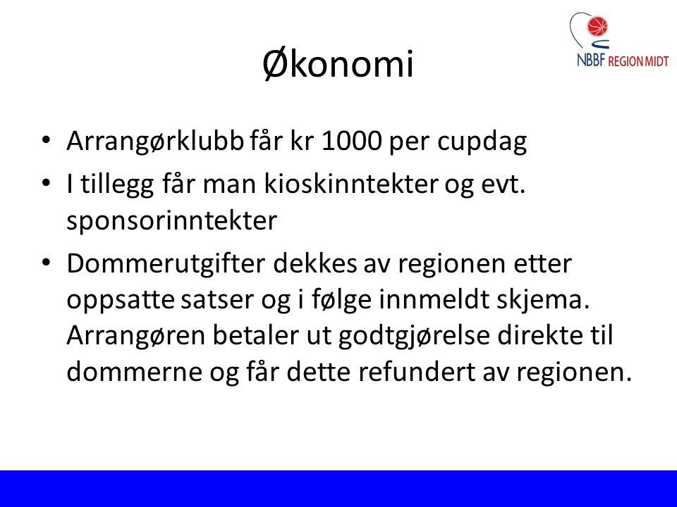 Økonomi Arrangørklubb får kr 1000 per cupdag I tillegg får man kioskinntekter og evt. sponsorinntekter Dommerutgifter dekkes av regionen etter oppsatt