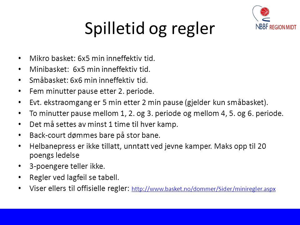 Spilletid og regler Mikro basket: 6x5 min inneffektiv tid. Minibasket: 6x5 min inneffektiv tid. Småbasket: 6x6 min inneffektiv tid. Fem minutter pause