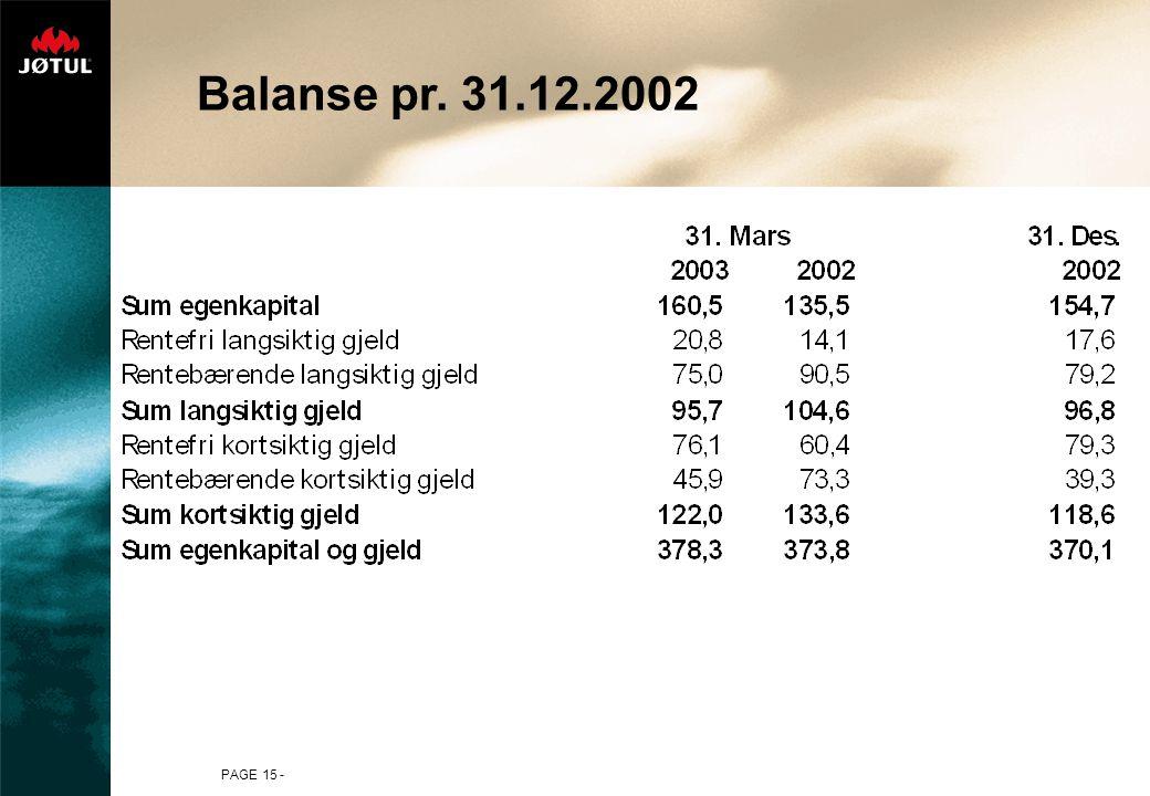 PAGE 15 - Balanse pr. 31.12.2002