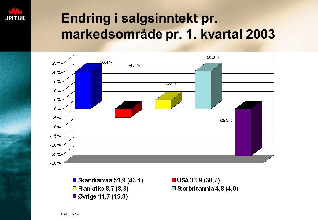 PAGE 21 - Endring i salgsinntekt pr. markedsområde pr. 1. kvartal 2003