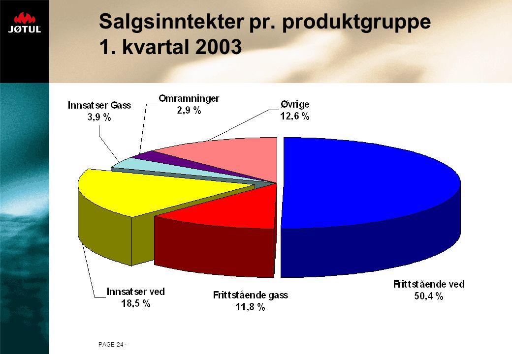 PAGE 24 - Salgsinntekter pr. produktgruppe 1. kvartal 2003