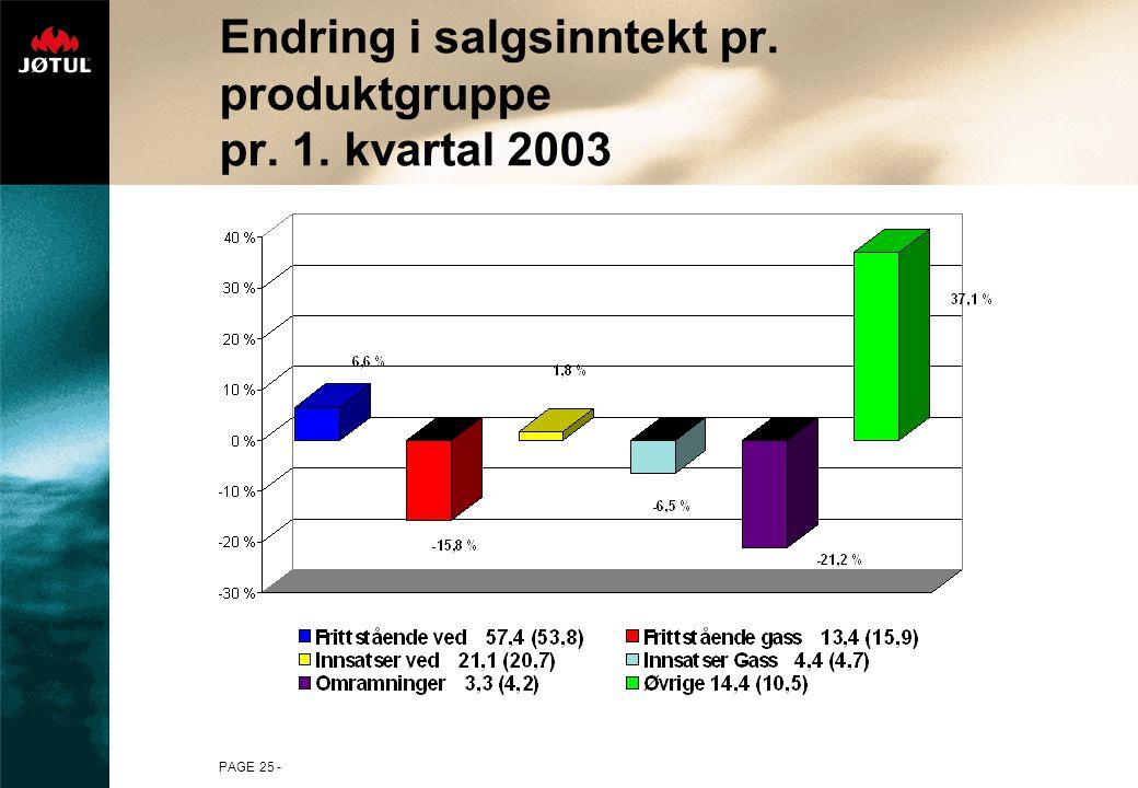 PAGE 25 - Endring i salgsinntekt pr. produktgruppe pr. 1. kvartal 2003