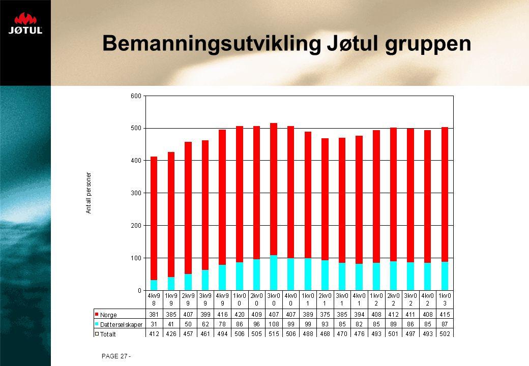 PAGE 27 - Bemanningsutvikling Jøtul gruppen