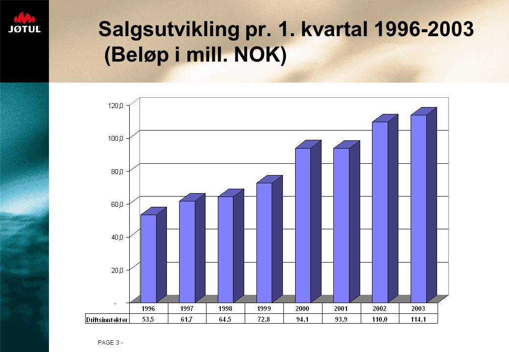 PAGE 3 - Salgsutvikling pr. 1. kvartal 1996-2003 (Beløp i mill. NOK)