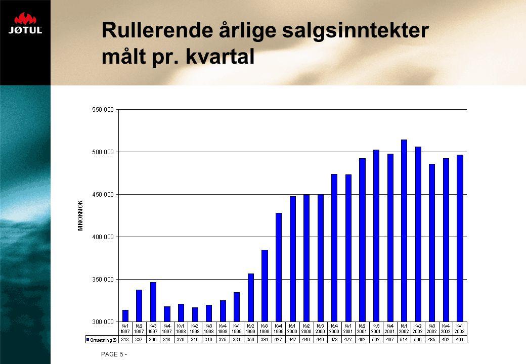 PAGE 16 - Markedsområdene Skandinavia Salgsinntekter NOK 51,9 (+20,5%) Spesielt god utvikling på frittstående vedovner Økningen i strømprisene, spesielt i Norge og Sverige påvirker markedet positivt Godt fungerende markedskonsept som fortsatt er under utvikling